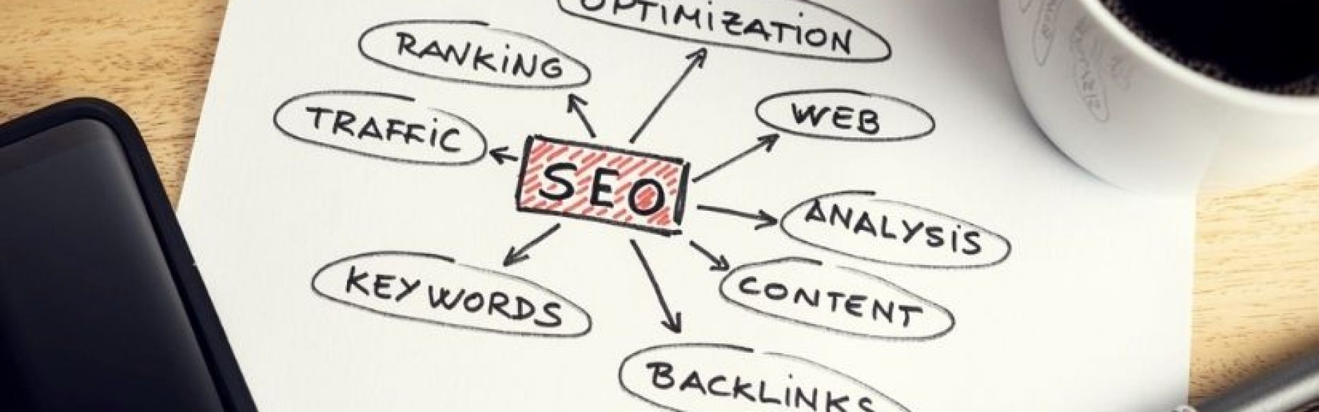 sea-tips-what-are-long-tailed-keywords